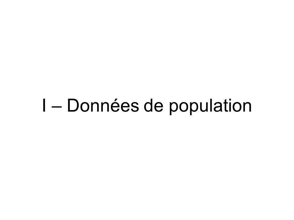 I – Données de population