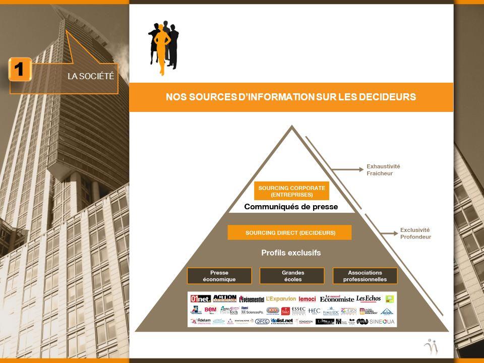 www.nomination.fr NOS SOURCES DINFORMATION SUR LES DECIDEURS 1 1 LA SOCIÉTÉ