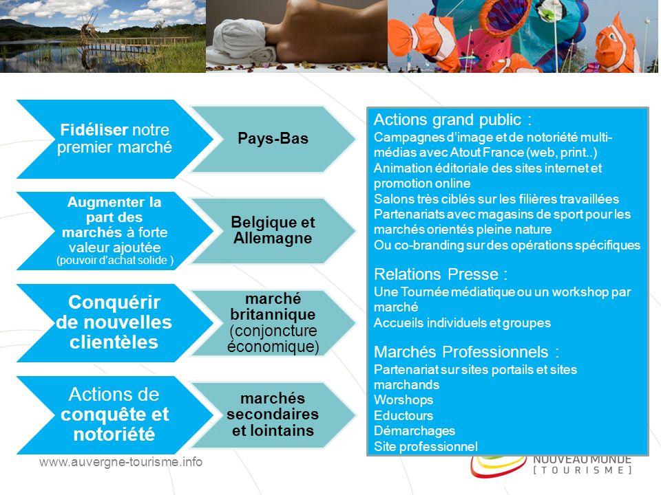 Quelques chiffres en 2013 www.auvergne-tourisme.info 232 journalistes rencontrés lors des tournées médiatiques et 45 supports presse accueillis en Auvergne, dont 2 télévisions (NL & Belge).