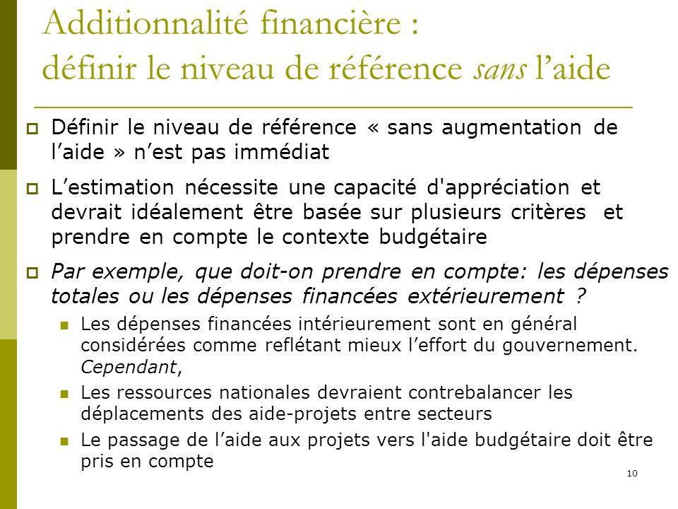 10 Additionnalité financière : définir le niveau de référence sans laide Définir le niveau de référence « sans augmentation de laide » nest pas immédi