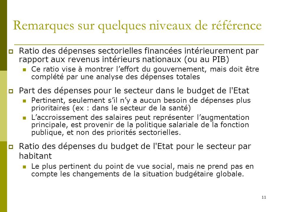 11 Remarques sur quelques niveaux de référence Ratio des dépenses sectorielles financées intérieurement par rapport aux revenus intérieurs nationaux (