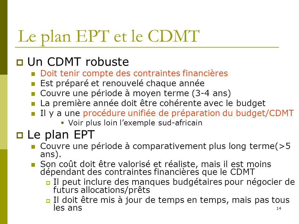 14 Le plan EPT et le CDMT Un CDMT robuste Doit tenir compte des contraintes financières Est préparé et renouvelé chaque année Couvre une période à moy