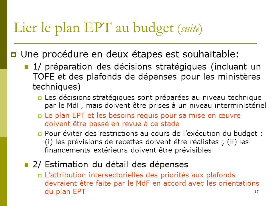 17 Lier le plan EPT au budget (suite) Une procédure en deux étapes est souhaitable: 1/ préparation des décisions stratégiques (incluant un TOFE et des