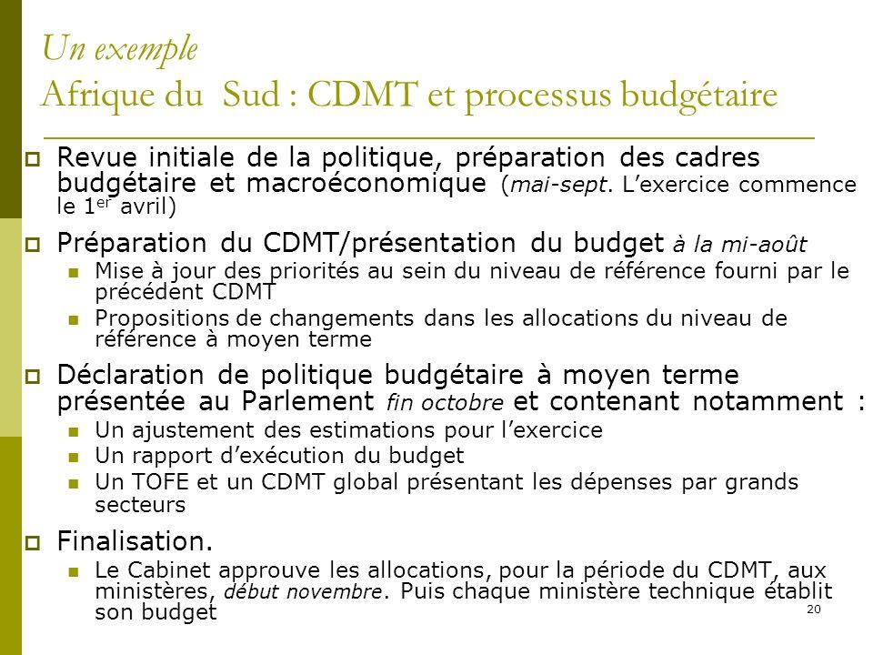 20 Un exemple Afrique du Sud : CDMT et processus budgétaire Revue initiale de la politique, préparation des cadres budgétaire et macroéconomique (mai-