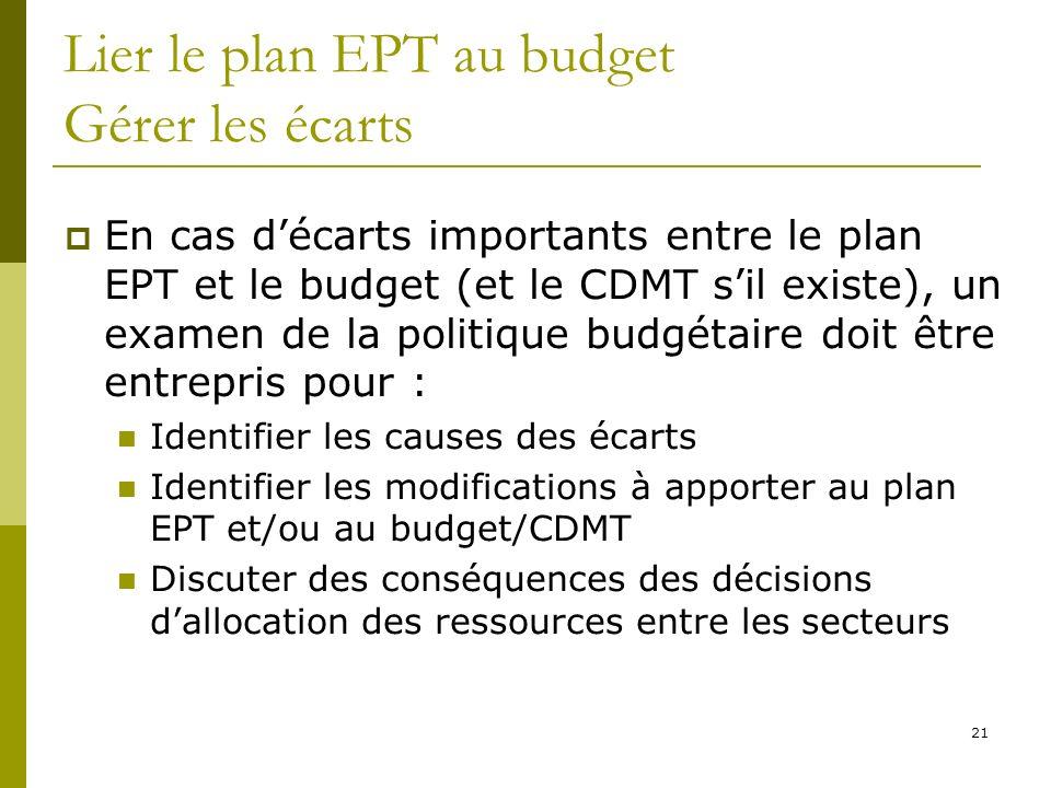 21 Lier le plan EPT au budget Gérer les écarts En cas décarts importants entre le plan EPT et le budget (et le CDMT sil existe), un examen de la polit