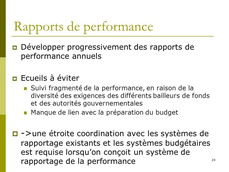 24 Rapports de performance Développer progressivement des rapports de performance annuels Ecueils à éviter Suivi fragmenté de la performance, en raiso