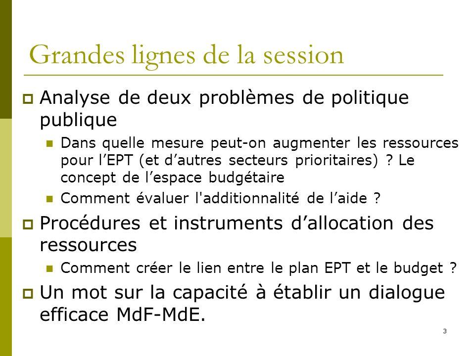 3 Grandes lignes de la session Analyse de deux problèmes de politique publique Dans quelle mesure peut-on augmenter les ressources pour lEPT (et dautr