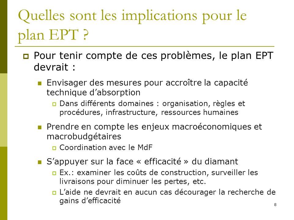 8 Quelles sont les implications pour le plan EPT ? Pour tenir compte de ces problèmes, le plan EPT devrait : Envisager des mesures pour accroître la c