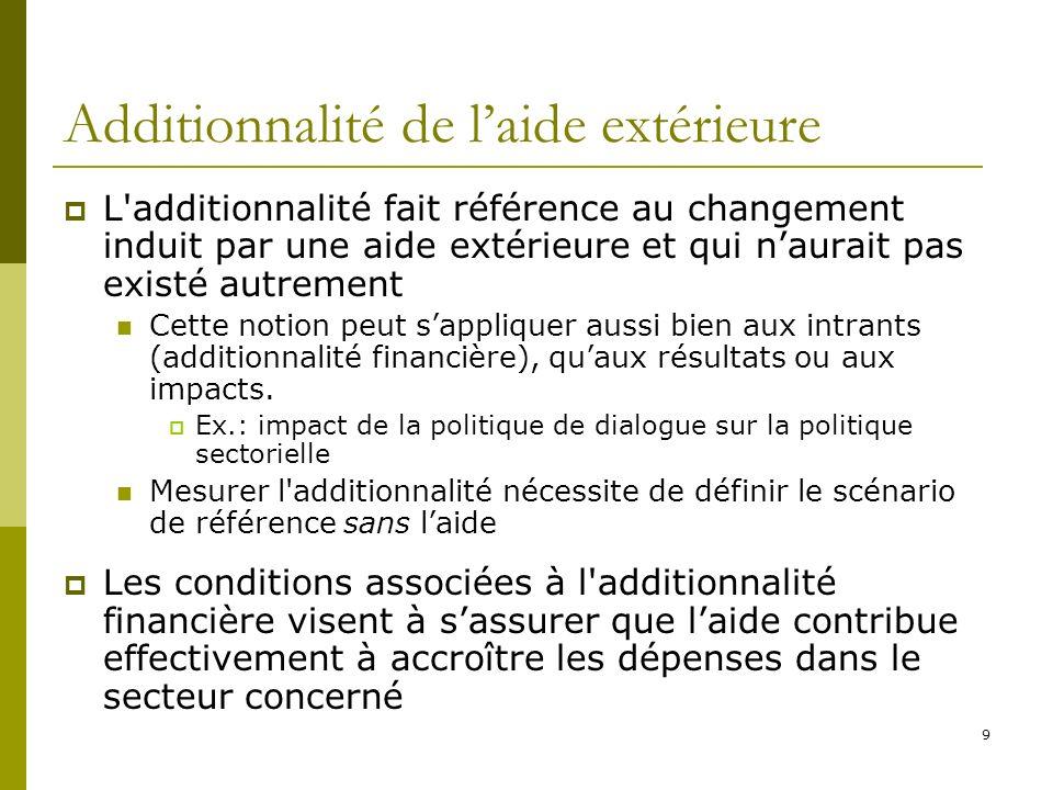 9 Additionnalité de laide extérieure L'additionnalité fait référence au changement induit par une aide extérieure et qui naurait pas existé autrement