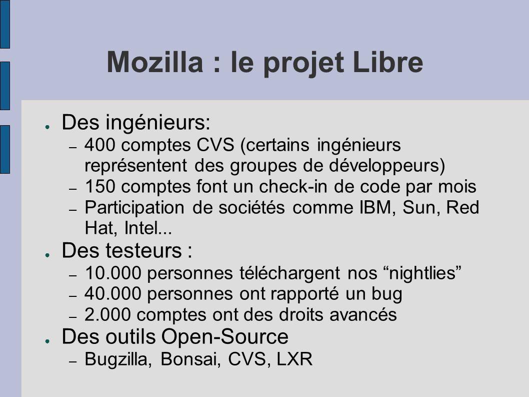 Mozilla : le projet Libre Des ingénieurs: – 400 comptes CVS (certains ingénieurs représentent des groupes de développeurs) – 150 comptes font un check