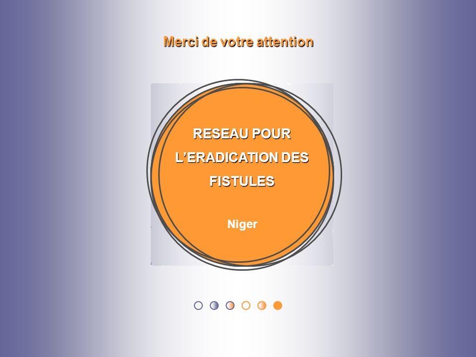Merci de votre attention RESEAU POUR LERADICATION DES FISTULES Niger