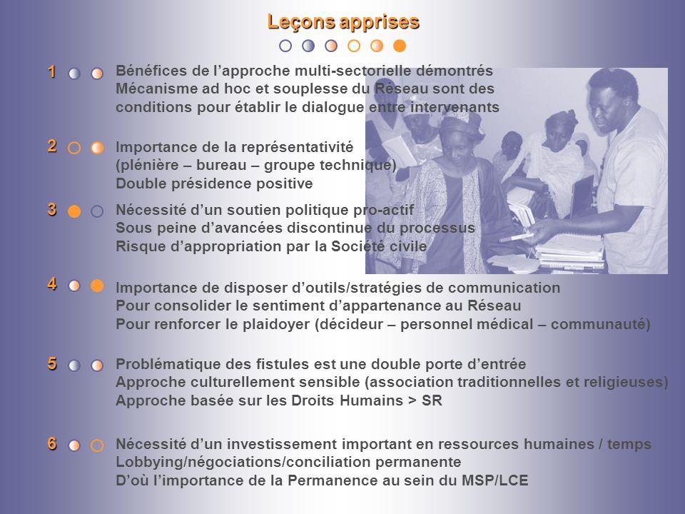 Bénéfices de lapproche multi-sectorielle démontrés Mécanisme ad hoc et souplesse du Réseau sont des conditions pour établir le dialogue entre interven