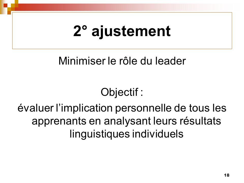 18 2° ajustement Minimiser le rôle du leader Objectif : évaluer limplication personnelle de tous les apprenants en analysant leurs résultats linguistiques individuels