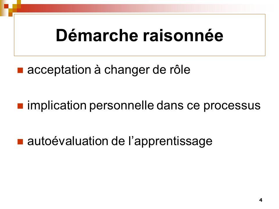4 Démarche raisonnée acceptation à changer de rôle implication personnelle dans ce processus autoévaluation de lapprentissage