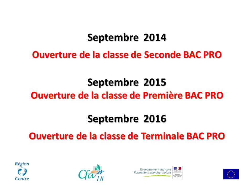 Septembre 2014 Ouverture de la classe de Seconde BAC PRO Septembre 2015 Ouverture de la classe de Première BAC PRO Septembre 2016 Ouverture de la clas
