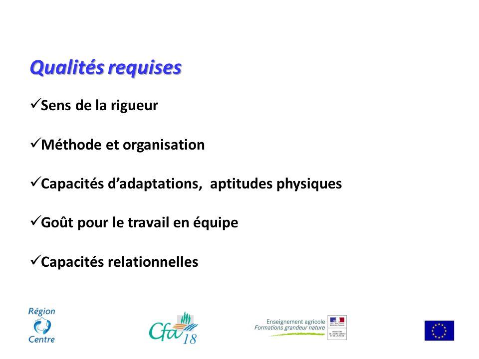 Qualités requises Sens de la rigueur Méthode et organisation Capacités dadaptations, aptitudes physiques Goût pour le travail en équipe Capacités rela