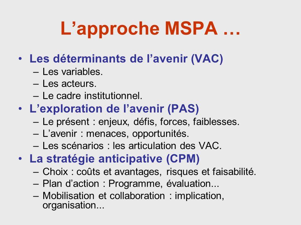 Lapproche MSPA … Les déterminants de lavenir (VAC) –Les variables.