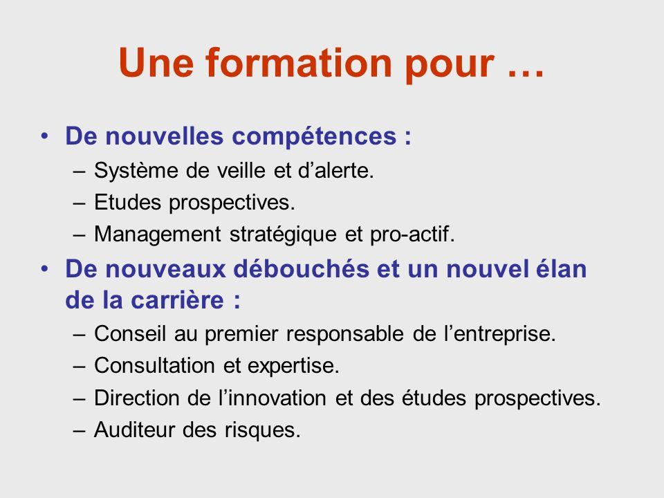 Une formation pour … De nouvelles compétences : –Système de veille et dalerte.