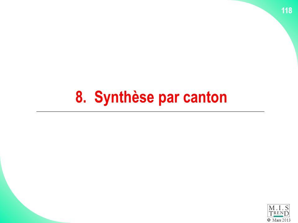Mars 2013 118 8. Synthèse par canton
