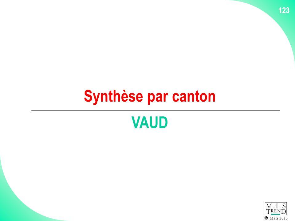 Mars 2013 123 Synthèse par canton VAUD