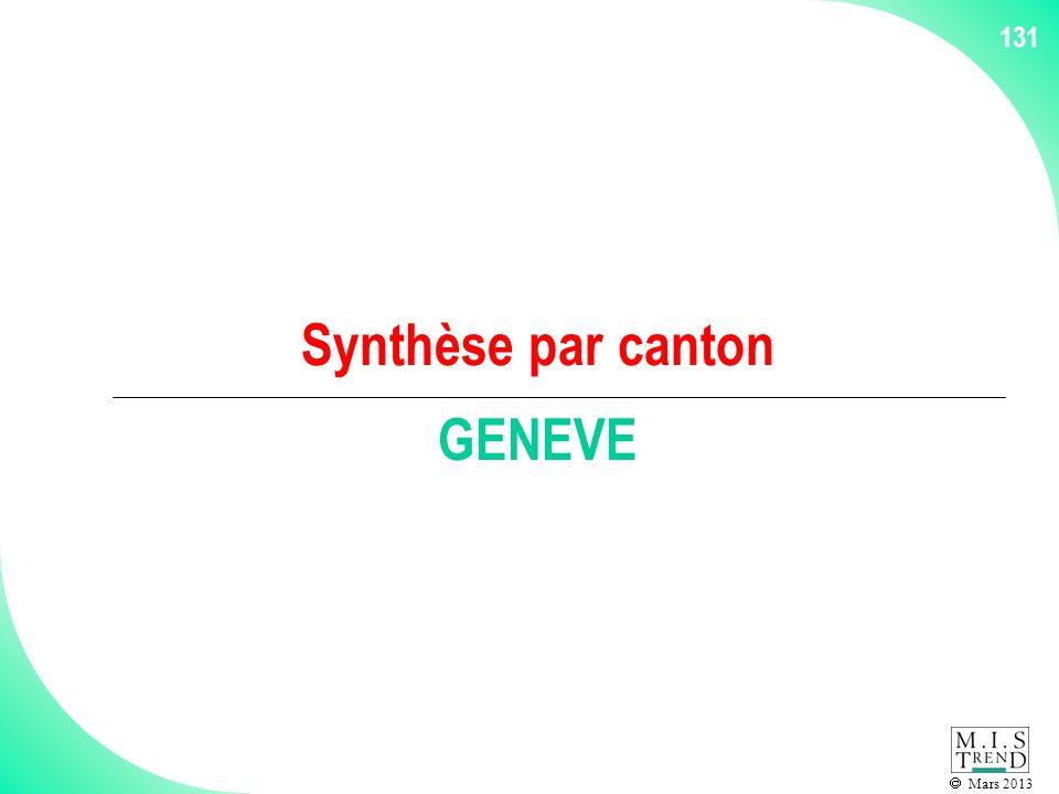 Mars 2013 131 Synthèse par canton GENEVE