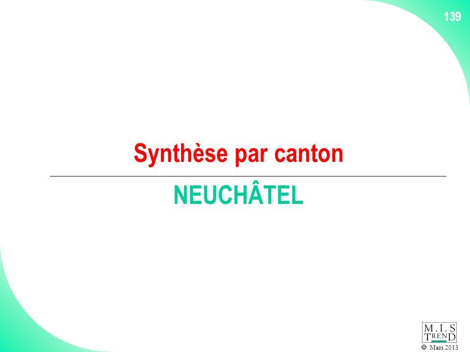 Mars 2013 139 Synthèse par canton NEUCHÂTEL