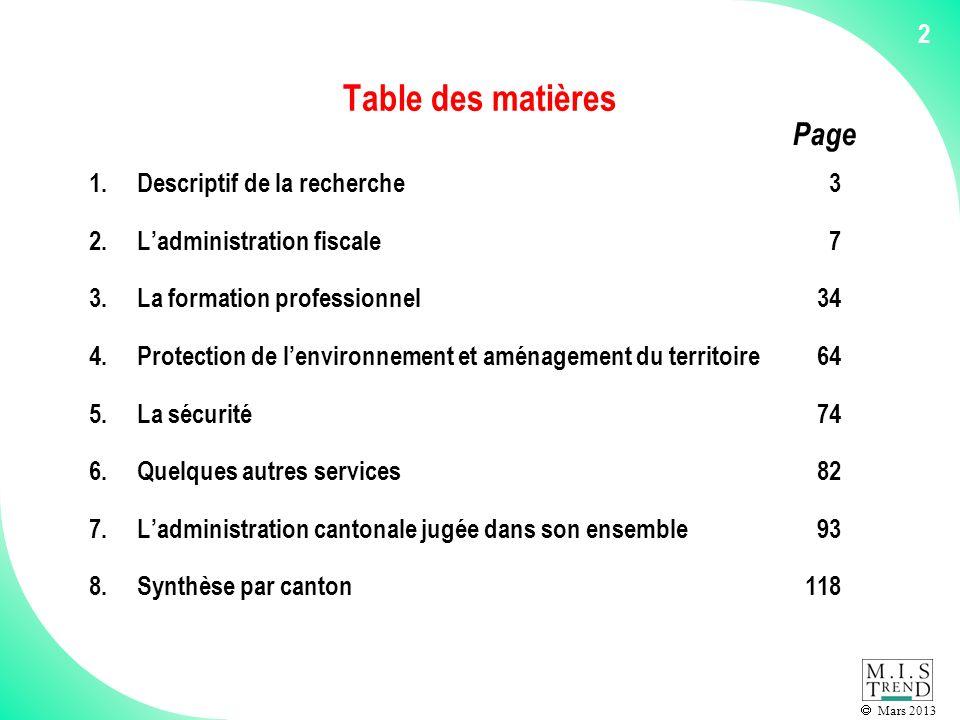 Mars 2013 13 Synthèse sur les administrations fiscales Comparaisons cantonales de linsatisfaction