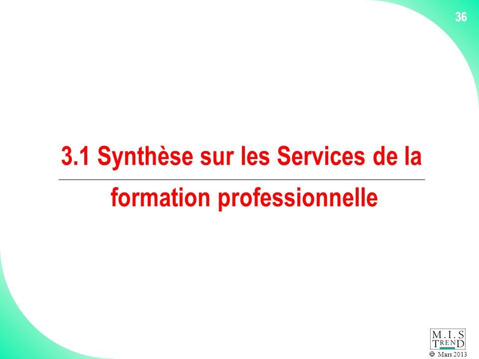 Mars 2013 36 3.1 Synthèse sur les Services de la formation professionnelle