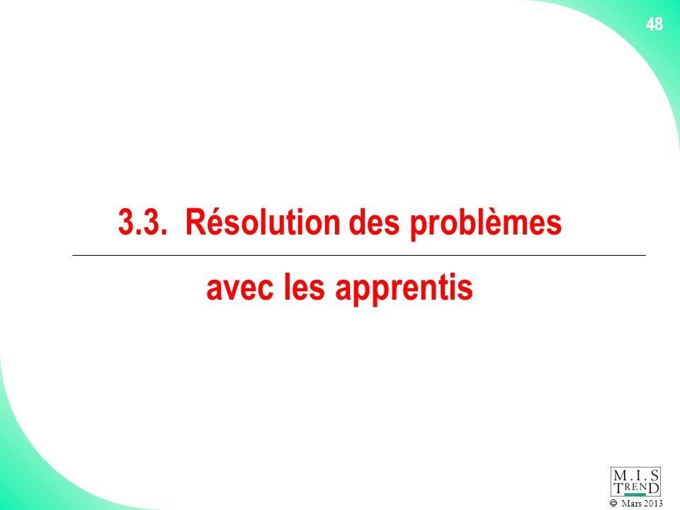 Mars 2013 48 3.3. Résolution des problèmes avec les apprentis