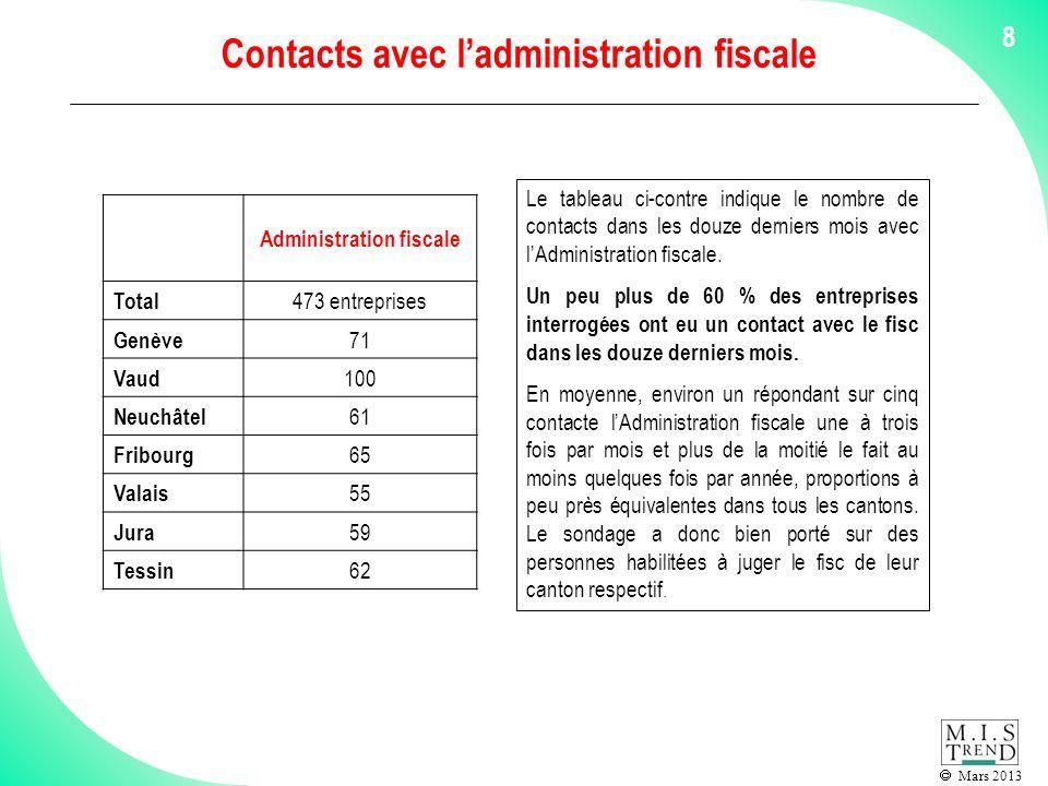Mars 2013 9 2.1. Synthèse des résultats sur les administrations fiscales