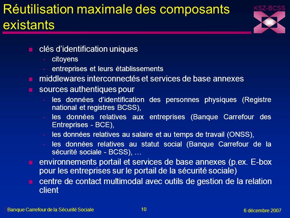 10 Banque Carrefour de la Sécurité Sociale 6 décembre 2007 KSZ-BCSS Réutilisation maximale des composants existants n clés didentification uniques -ci