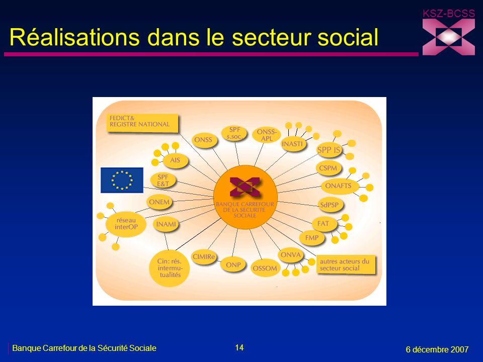 14 Banque Carrefour de la Sécurité Sociale 6 décembre 2007 KSZ-BCSS Réalisations dans le secteur social