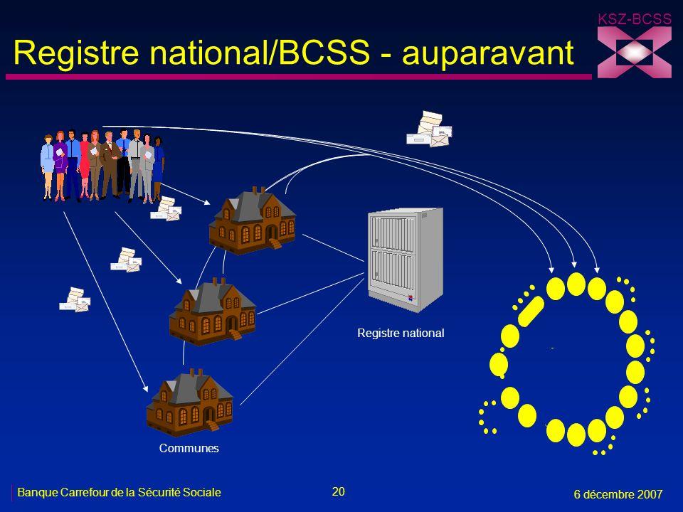 20 Banque Carrefour de la Sécurité Sociale 6 décembre 2007 KSZ-BCSS Registre national Communes Registre national/BCSS - auparavant