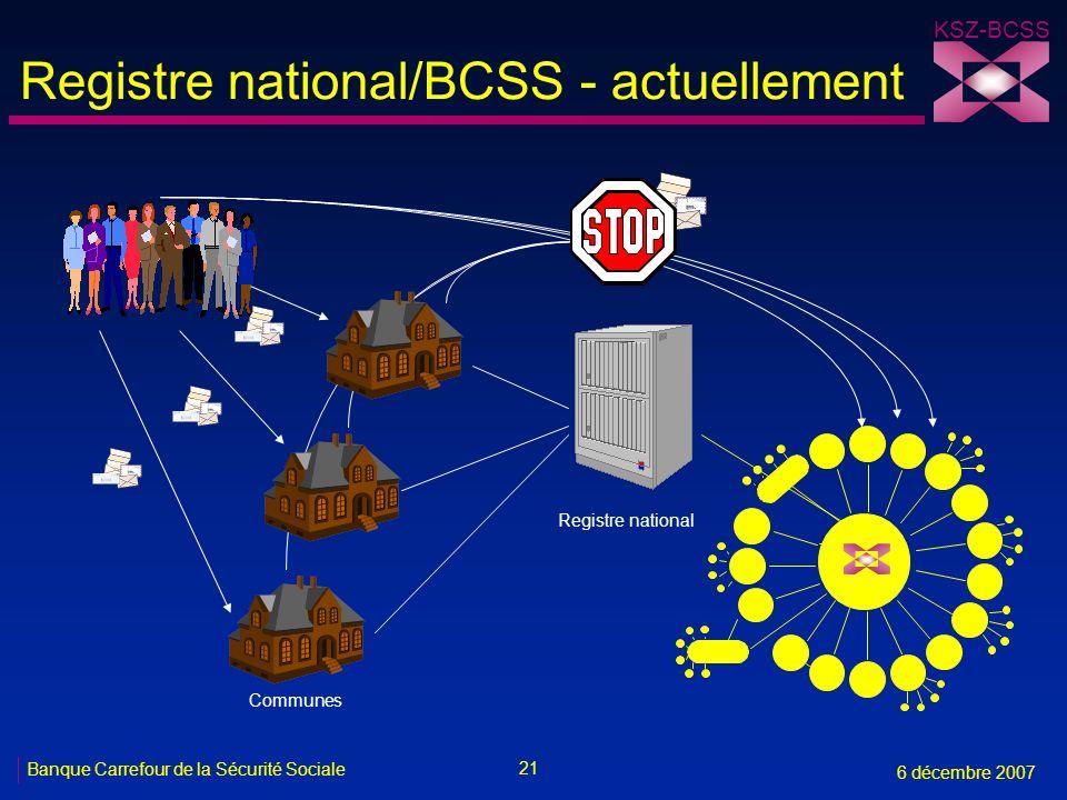 21 Banque Carrefour de la Sécurité Sociale 6 décembre 2007 KSZ-BCSS Registre national Communes Registre national/BCSS - actuellement