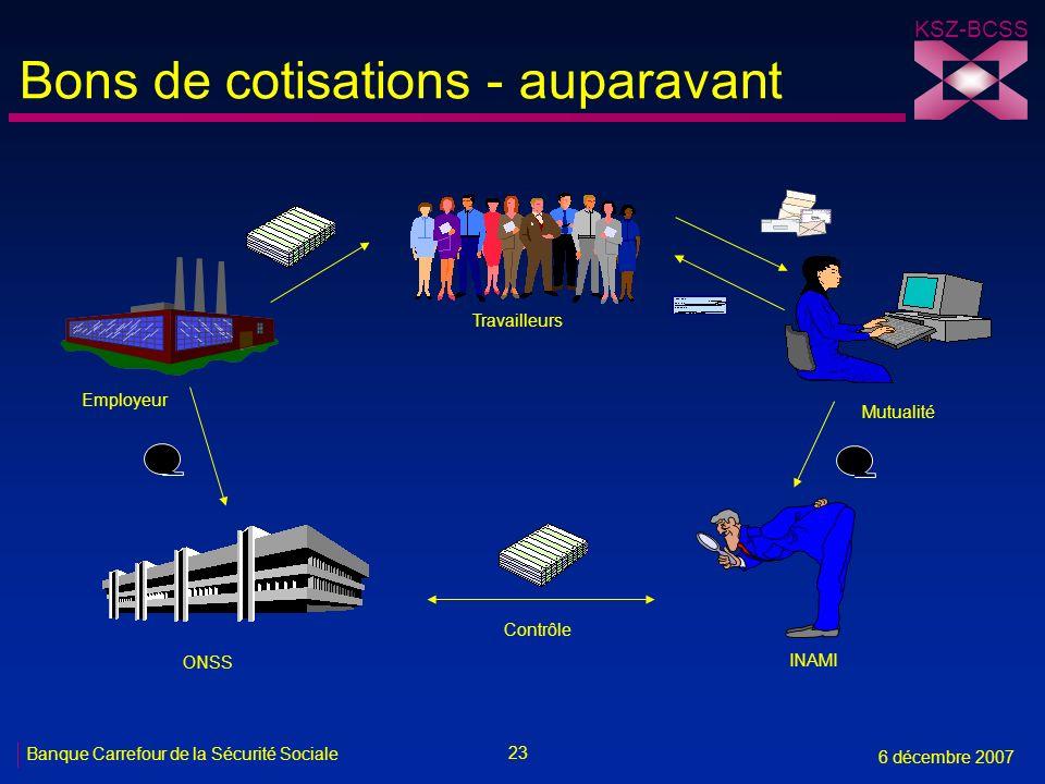 23 Banque Carrefour de la Sécurité Sociale 6 décembre 2007 KSZ-BCSS ONSS INAMI Employeur Travailleurs Mutualité Contrôle Bons de cotisations - auparavant