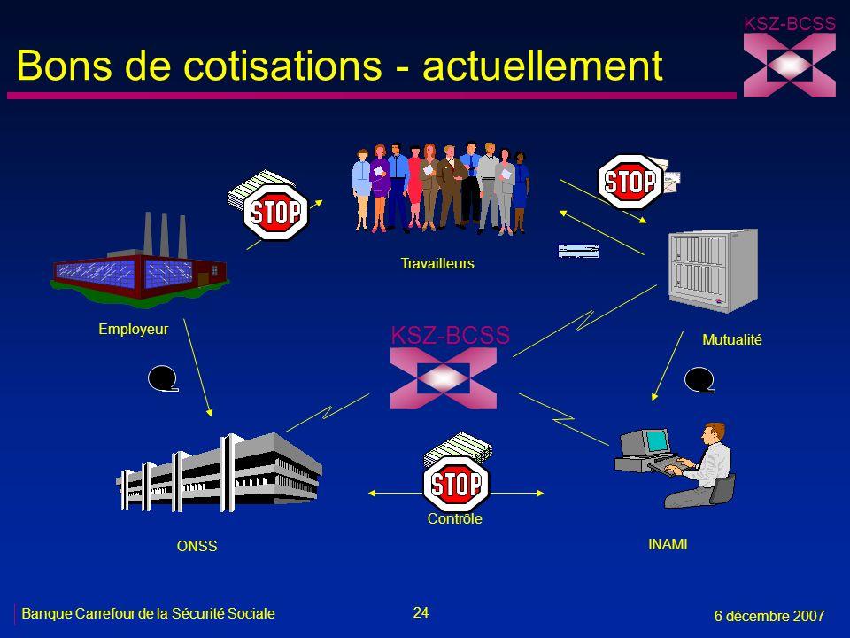 24 Banque Carrefour de la Sécurité Sociale 6 décembre 2007 KSZ-BCSS Employeur Travailleurs ONSS INAMI Mutualité Contrôle KSZ-BCSS Bons de cotisations - actuellement