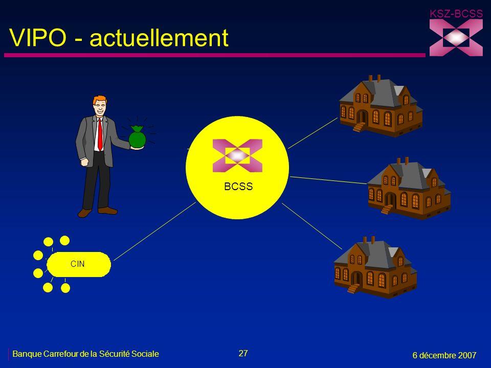 27 Banque Carrefour de la Sécurité Sociale 6 décembre 2007 KSZ-BCSS VIPO - actuellement BCSS CIN
