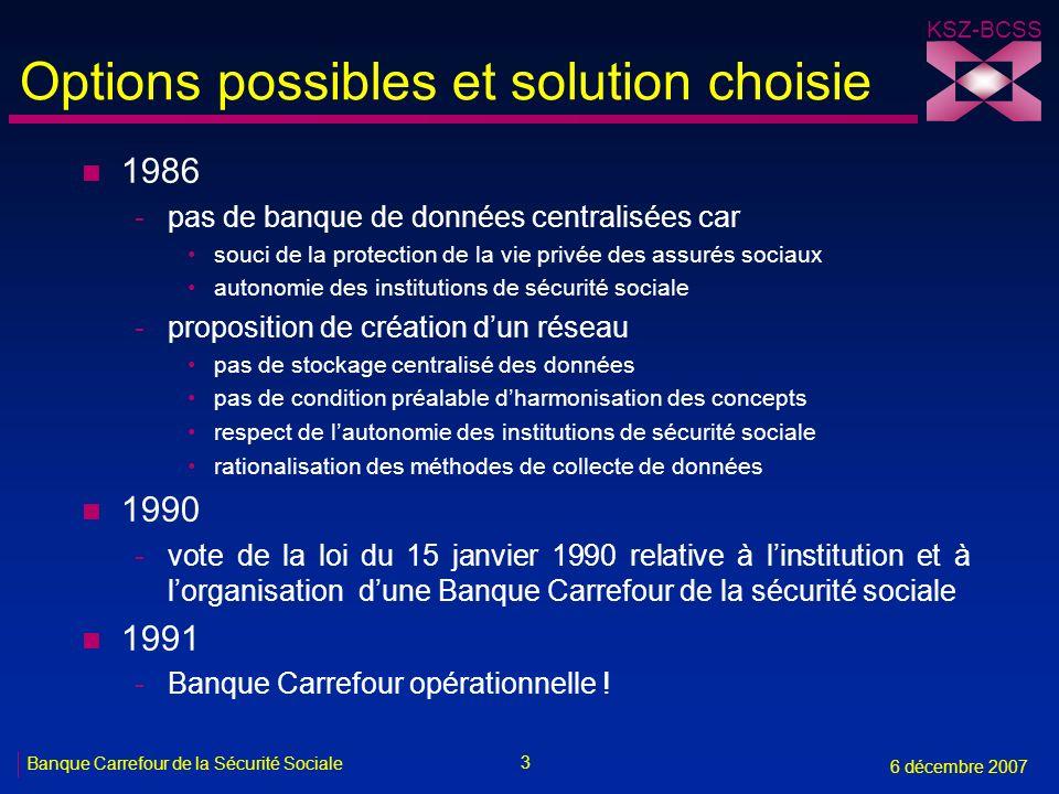 3 Banque Carrefour de la Sécurité Sociale 6 décembre 2007 KSZ-BCSS Options possibles et solution choisie n 1986 -pas de banque de données centralisées