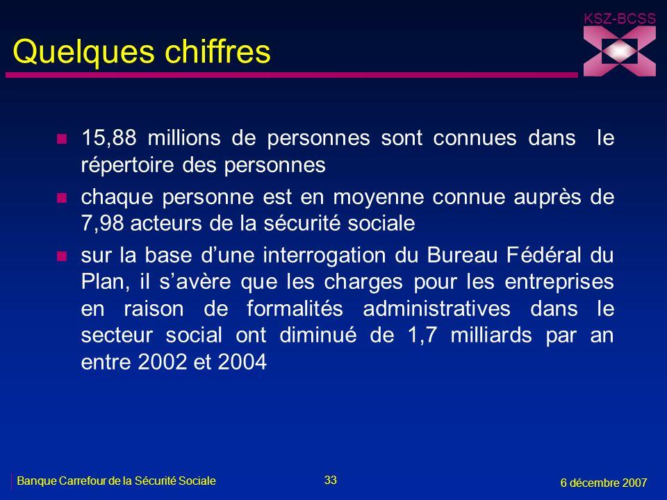 33 Banque Carrefour de la Sécurité Sociale 6 décembre 2007 KSZ-BCSS Quelques chiffres n 15,88 millions de personnes sont connues dans le répertoire de