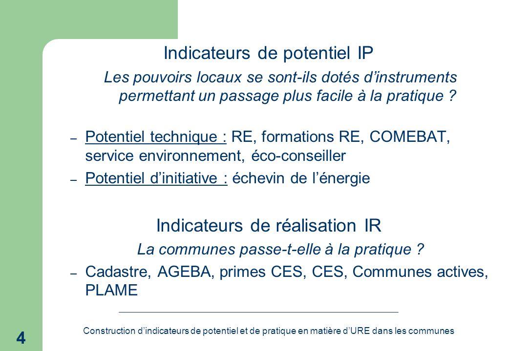 Construction dindicateurs de potentiel et de pratique en matière dURE dans les communes 4 Indicateurs de potentiel IP Les pouvoirs locaux se sont-ils dotés dinstruments permettant un passage plus facile à la pratique .