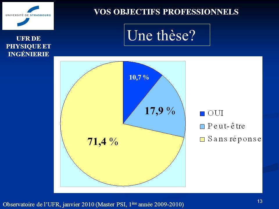 13 VOS OBJECTIFS PROFESSIONNELS Une thèse.