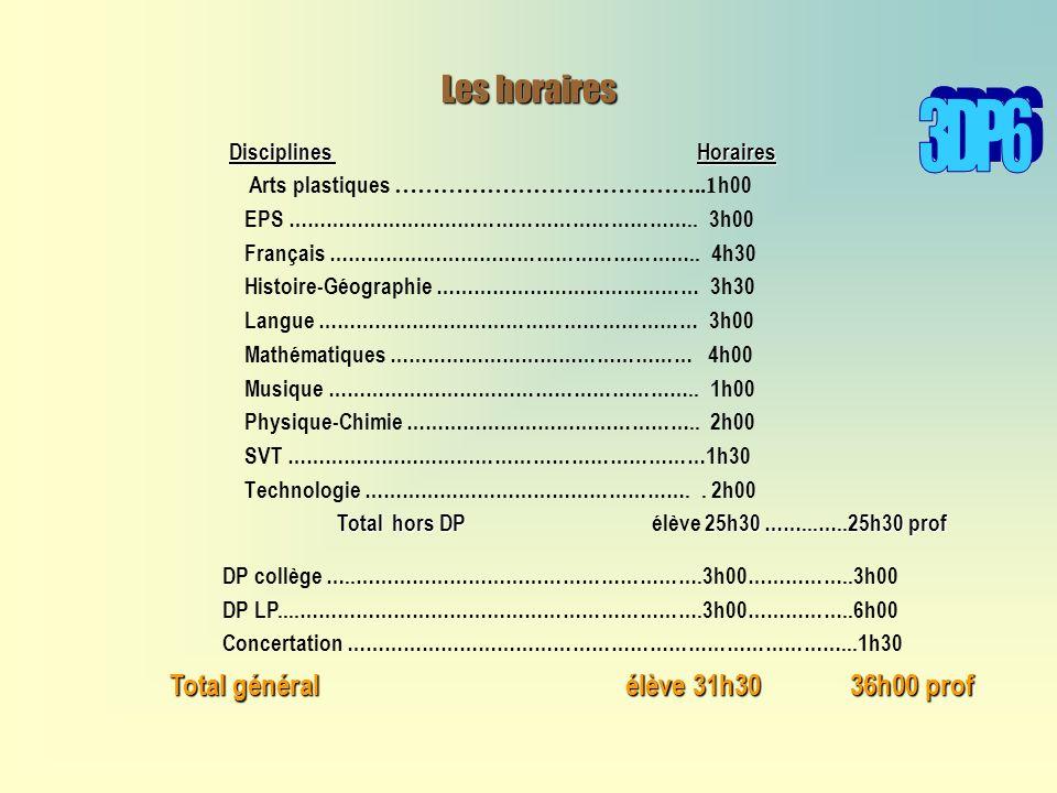 Les horaires Disciplines Horaires Arts plastiques …………………………………..1 h00 EPS ……………………………………………………….. 3h00 Français ………………………………………………….. 4h30 Histoire-G