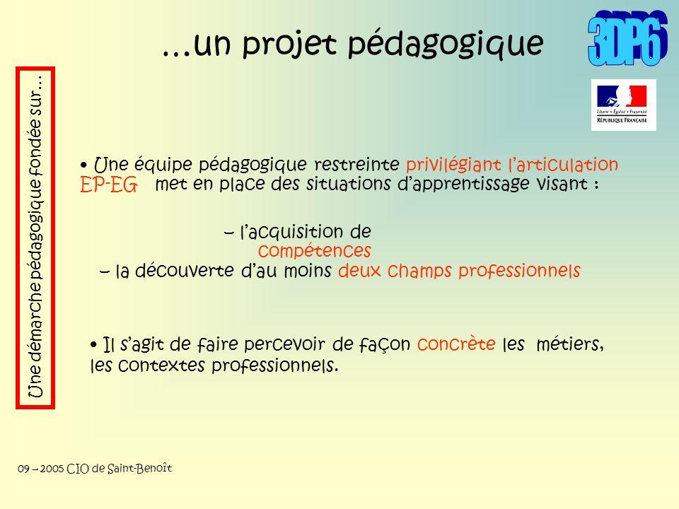 Une démarche pédagogique fondée sur… …un projet pédagogique Une équipe pédagogique restreinte privilégiant larticulation EP-EG met en place des situat