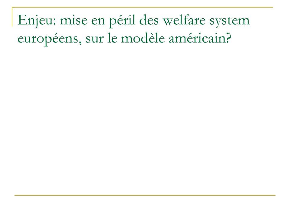Enjeu: mise en péril des welfare system européens, sur le modèle américain