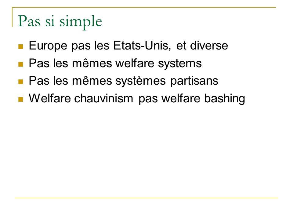 Pas si simple Europe pas les Etats-Unis, et diverse Pas les mêmes welfare systems Pas les mêmes systèmes partisans Welfare chauvinism pas welfare bashing
