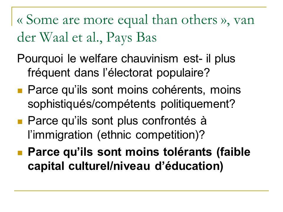 « Some are more equal than others », van der Waal et al., Pays Bas Pourquoi le welfare chauvinism est- il plus fréquent dans lélectorat populaire.