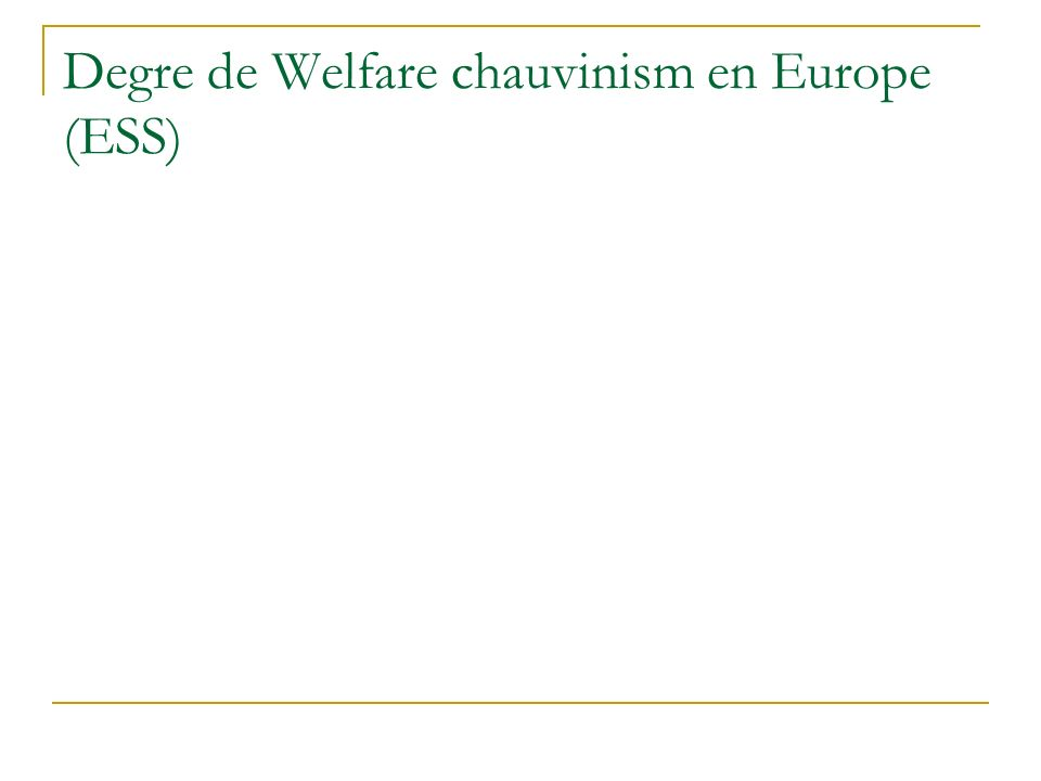 Degre de Welfare chauvinism en Europe (ESS)