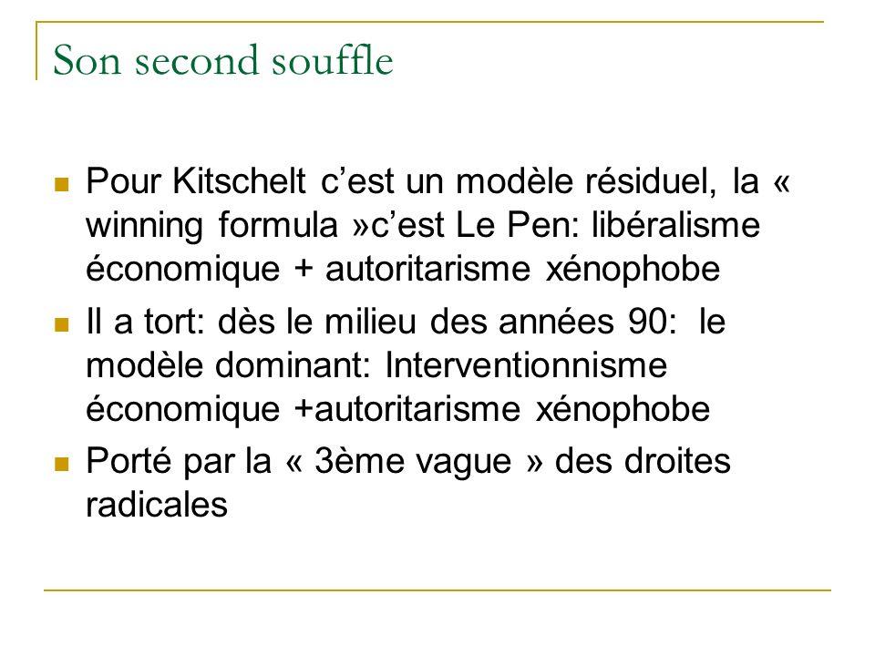 Son second souffle Pour Kitschelt cest un modèle résiduel, la « winning formula »cest Le Pen: libéralisme économique + autoritarisme xénophobe Il a tort: dès le milieu des années 90: le modèle dominant: Interventionnisme économique +autoritarisme xénophobe Porté par la « 3ème vague » des droites radicales