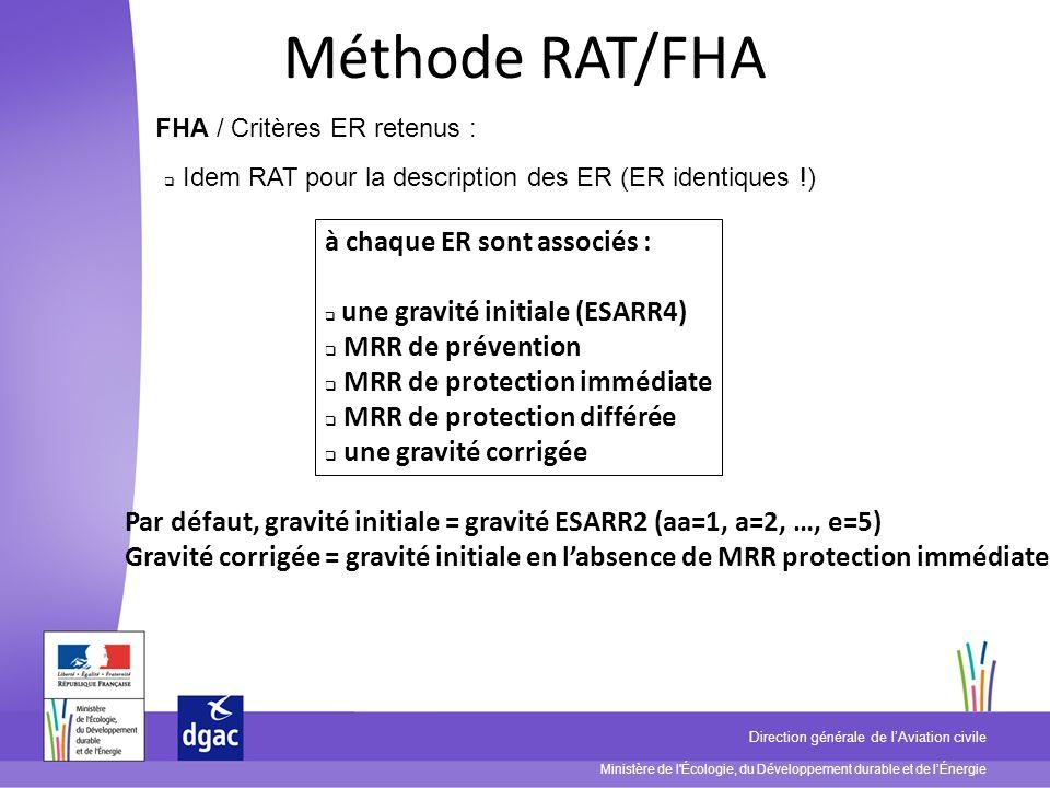 Ministère de l'Écologie, du Développement durable et de lÉnergie Direction générale de lAviation civile Méthode RAT/FHA FHA / Critères ER retenus : Id