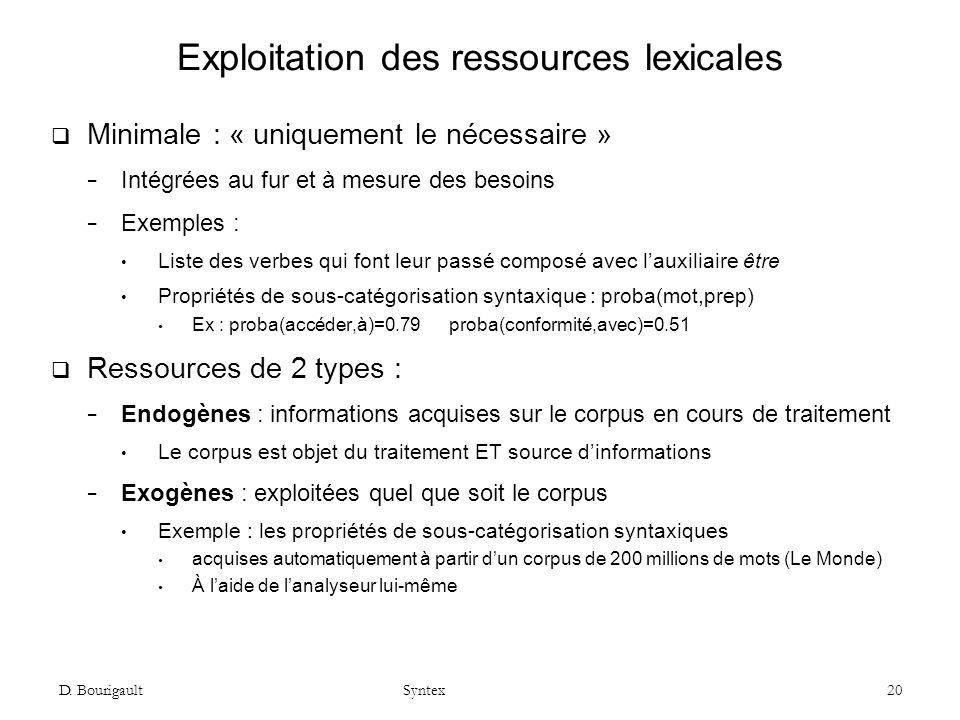 D. Bourigault Syntex 20 Exploitation des ressources lexicales Minimale : « uniquement le nécessaire » Intégrées au fur et à mesure des besoins Exemple
